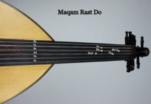 Image of Maqam Rast Do - image by the school of oud online
